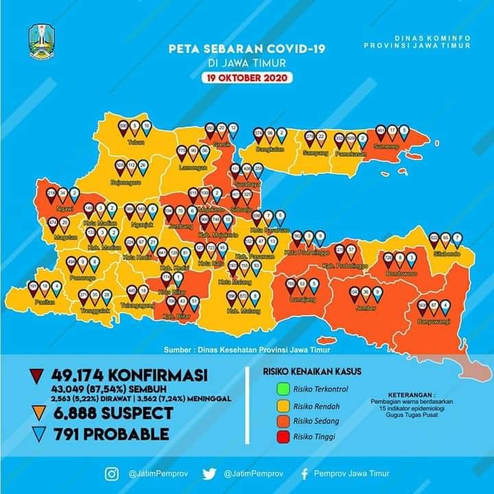 Tingkat Kesembuhan Pasien Terkonfirmasi Positif Covid 19 Capai 86 Persen, Magetan Kembali ke Zona Kuning.
